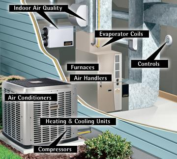 Duct Cleaning in Houston