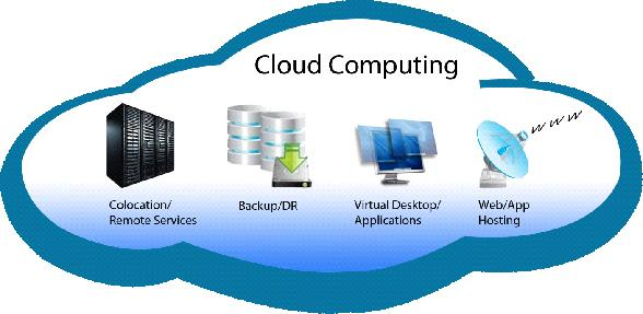 Wintellisys - The Best Microsoft Cloud Solution Provider in USA