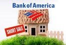 The Magee Group Wall Street Mortgage Rates