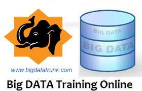 Hadoop ónlinÉ  Training | ónlinÉ  Big data Training