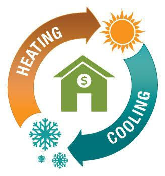 Residential Heating & Air Conditioning
