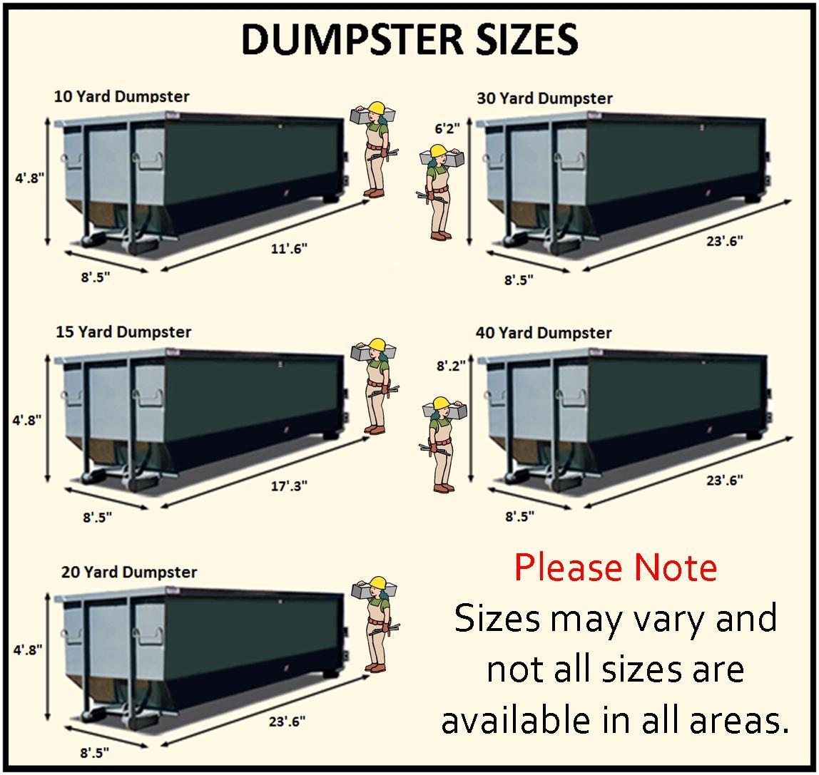 Wyoming Dumpster Man Rental