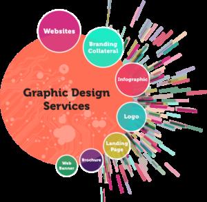 Graphic Designing Company | Logo & Brochure Graphic Design in Dubai