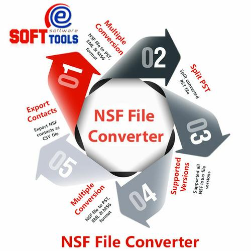 Download NSF file converter to recover lotus notes file and export NSF to PST