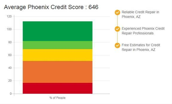 Credit Repair Phoenix