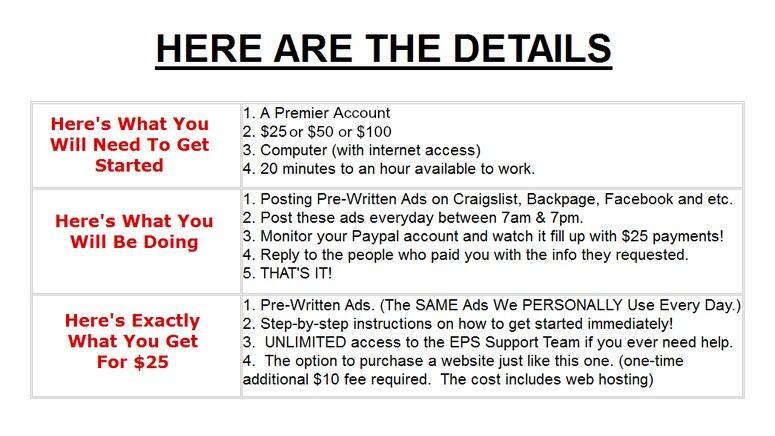 Make $30 hour Advertizment Agency