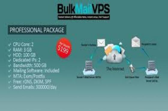 Reliable SMTP server .