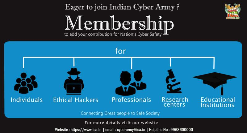 India's Perspective: Ethical Hacking as Career