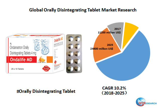 Global Orally Disintegrating Tablet market will reach 24400 million US$ by the end of 2025