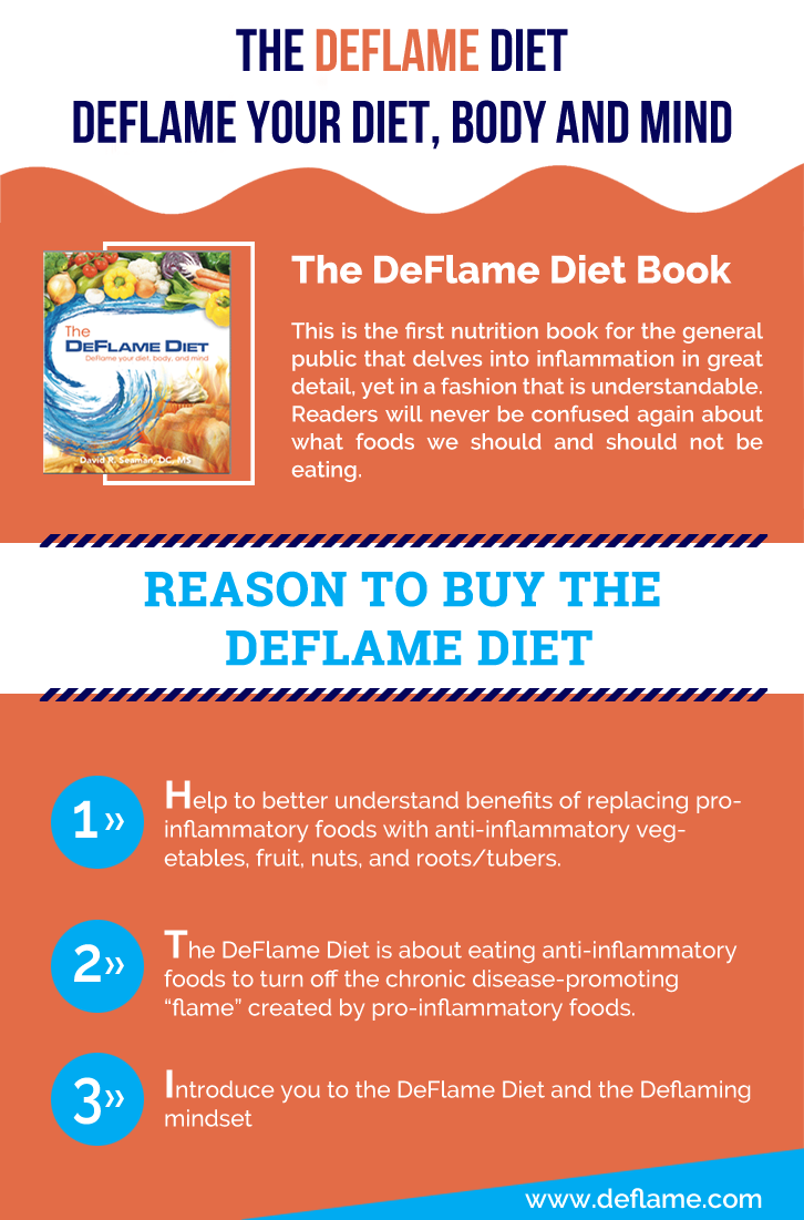 The Deflame Diet by David Seaman