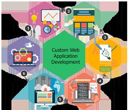 I am an Inexpensive Local Website Designer/Website Developer.
