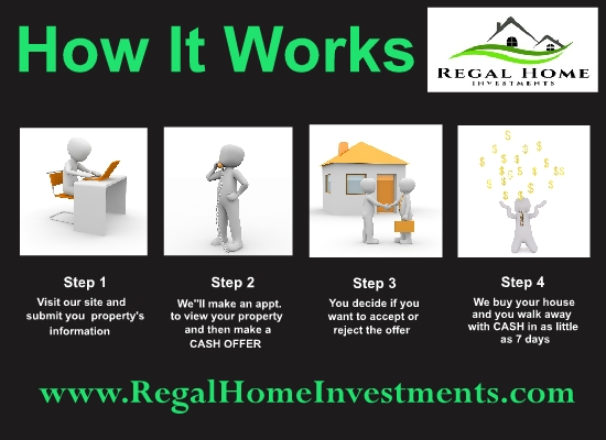 CASH for Your Home--FAST!  We Buy Houses In D.C., Maryland or Virginia!