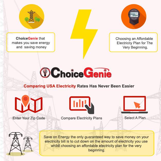 @Compare Electric Rates-