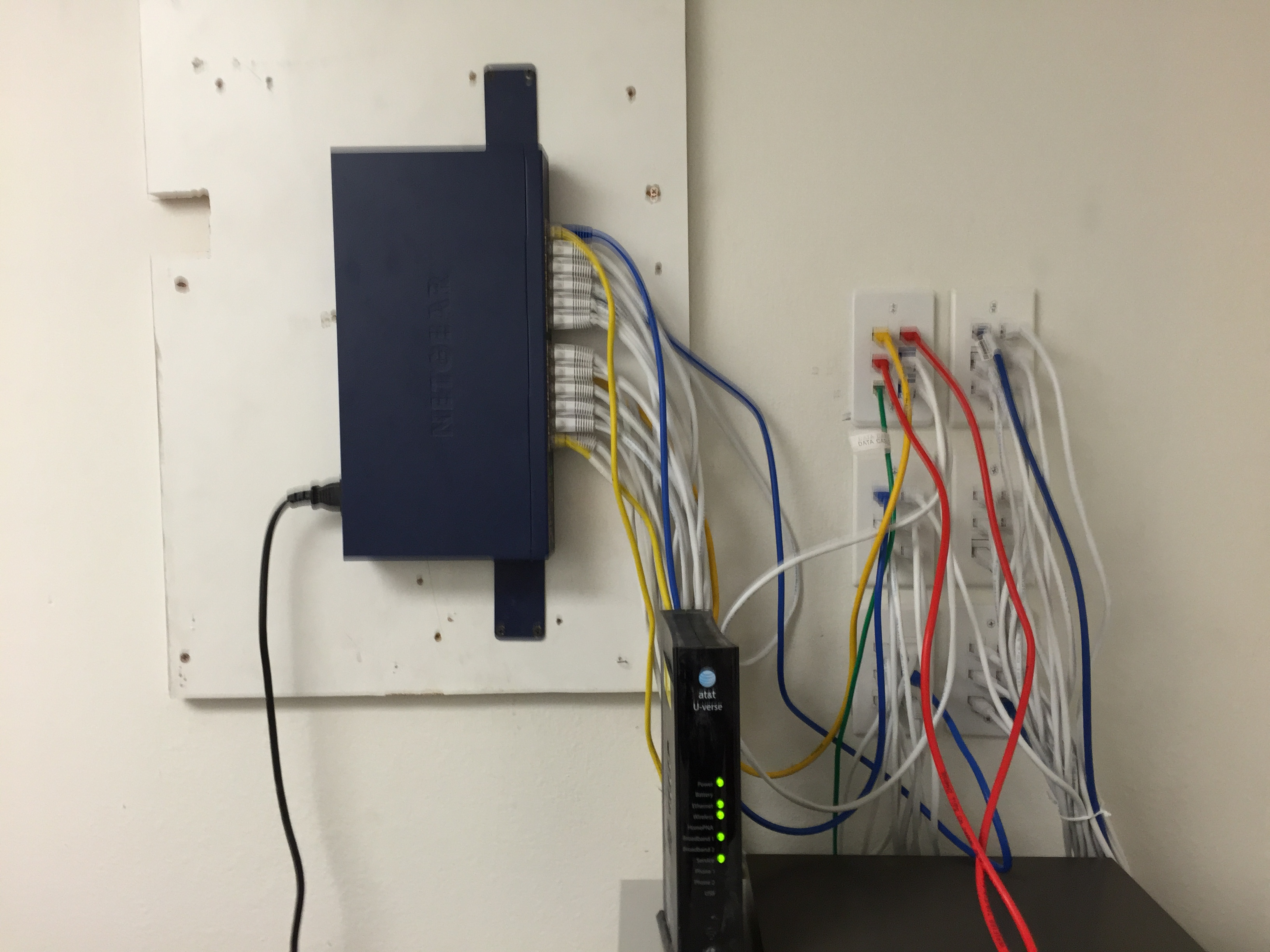 Phone and Data Jack Installation and Repair