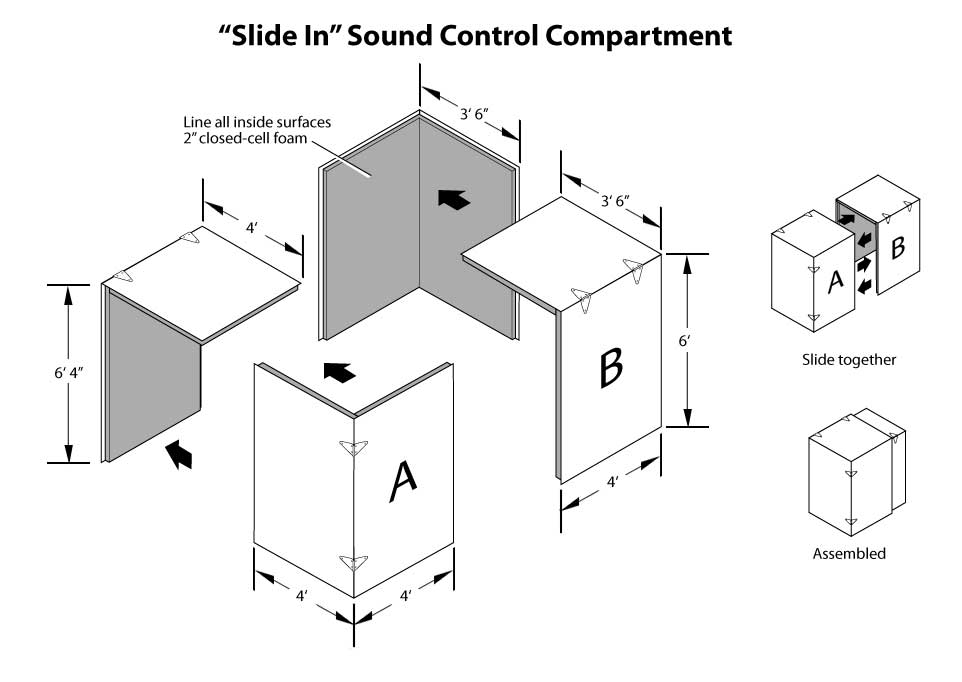 Design Your Recording Studio with Portable Sound Isolation Booth