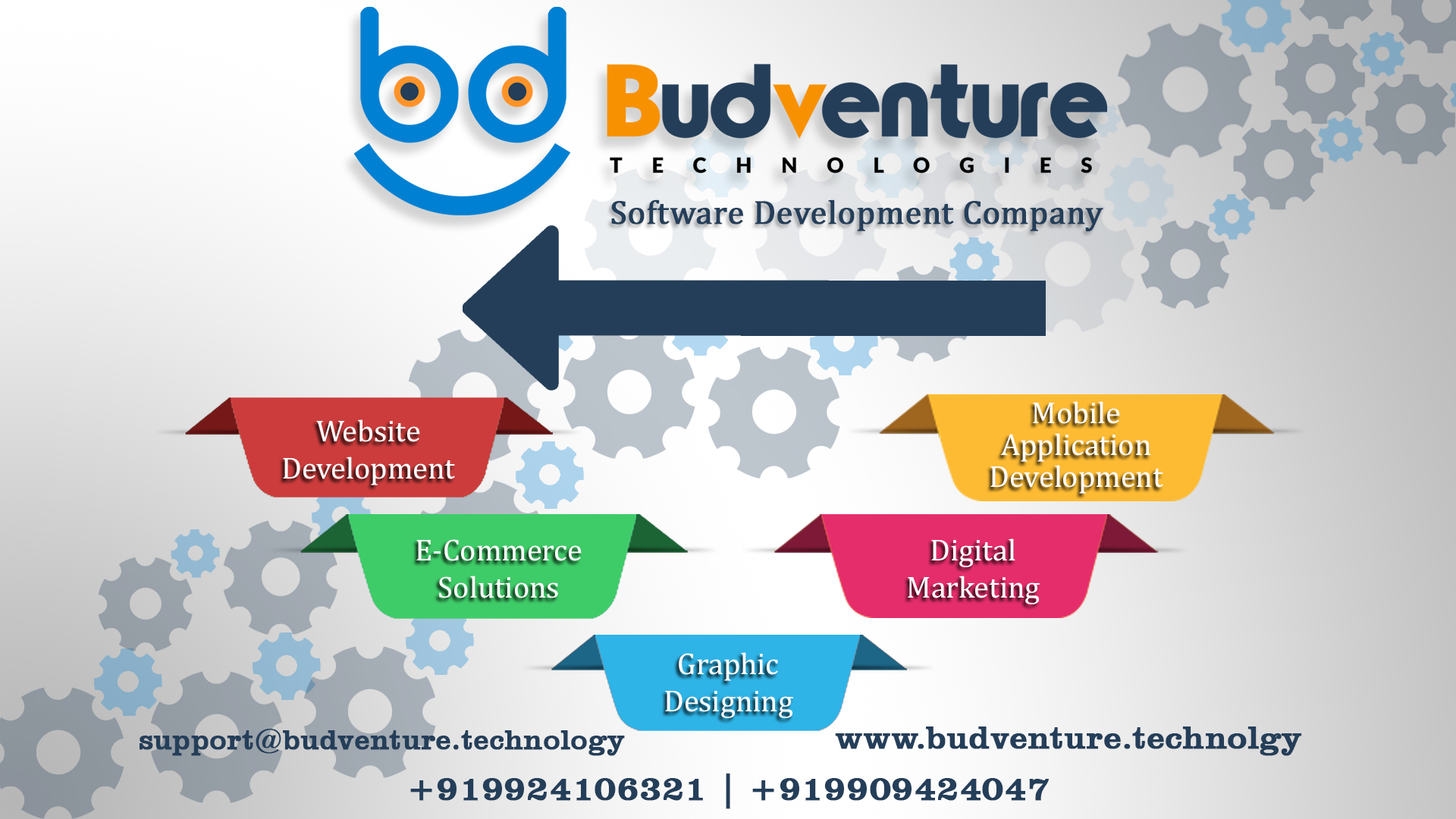 IT Companies in Ahmedabad