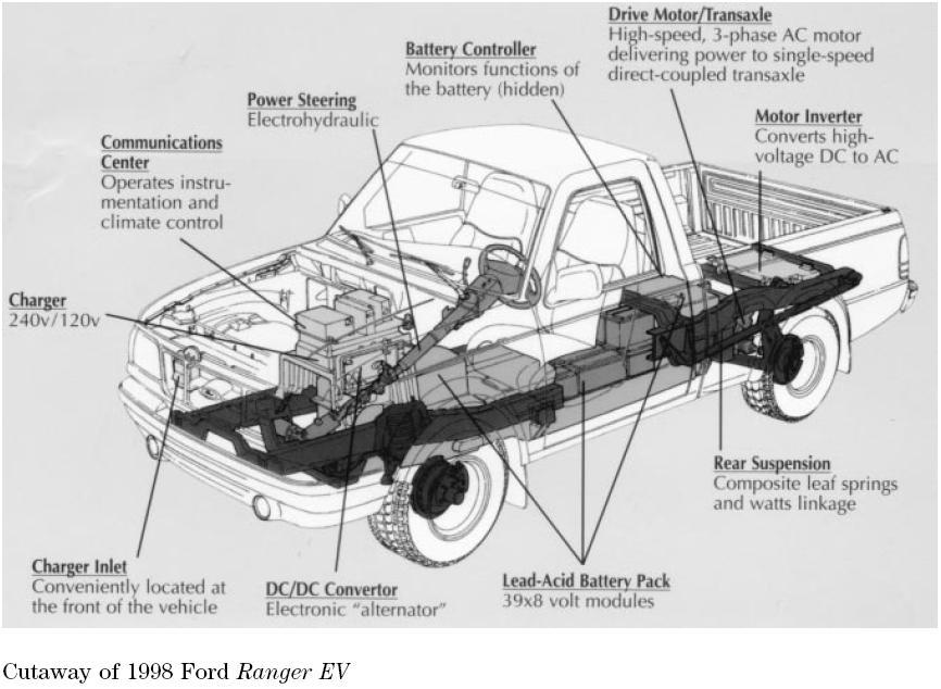 1998 Ford Ranger Alternator