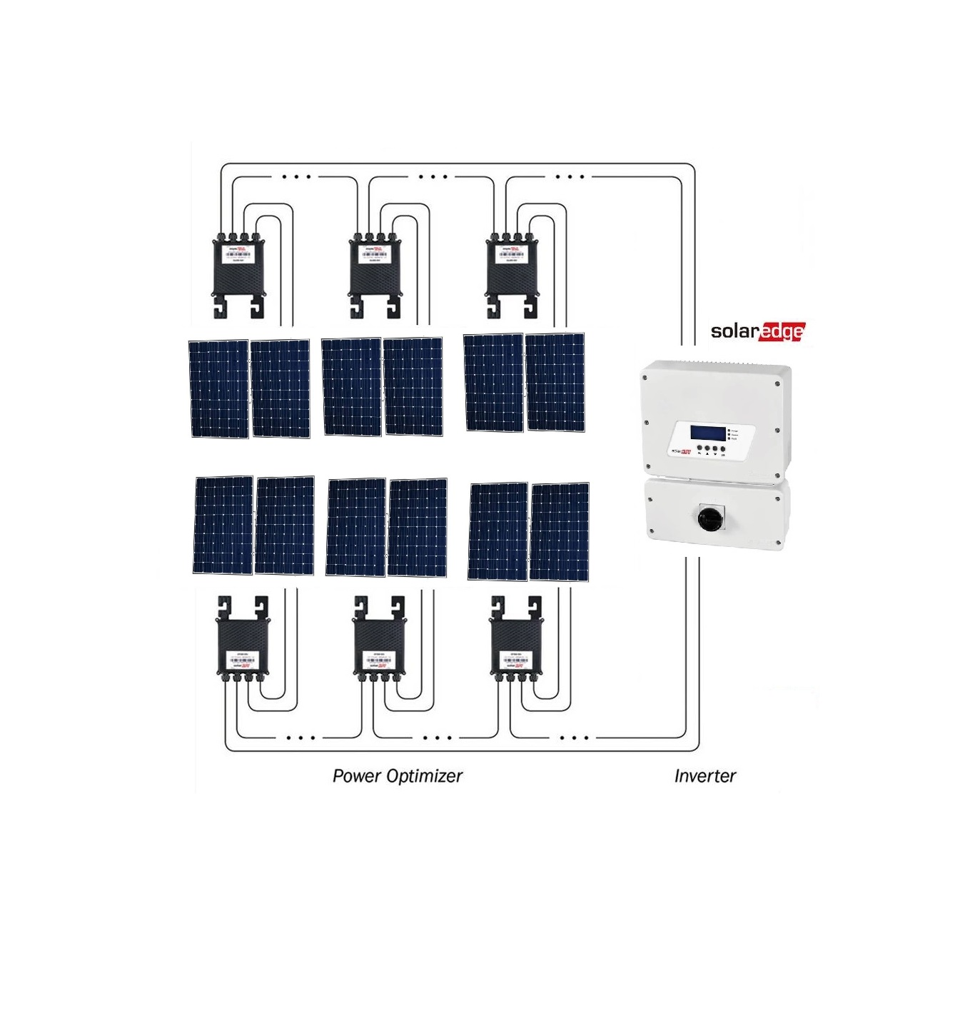 Off Grid and Grid Tie Solar Kits 3.3kW for only $4700
