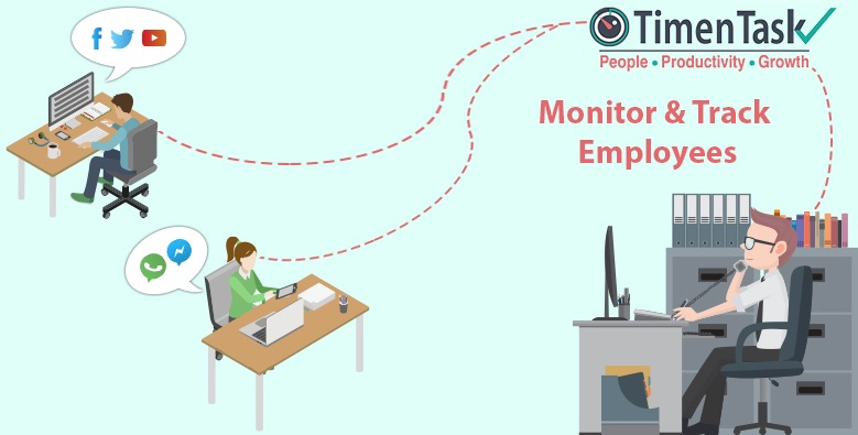 Real-Time Employee Tracking