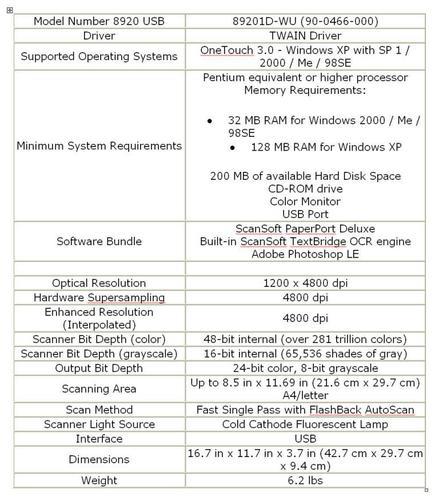 VISIONEER USB SCANNER - $50