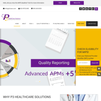 Don't Wait Up to submit IA and PI MIPS Quality Measures!