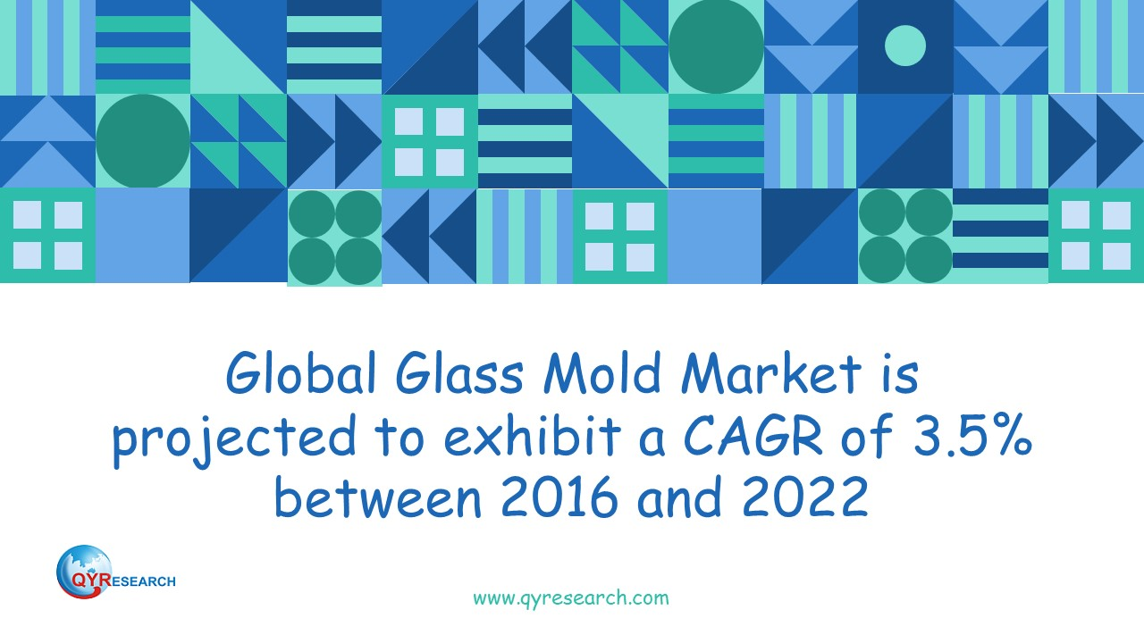 Global Glass Mold Market is projected to exhibit a CAGR of 3.5% between 2016 and 2022