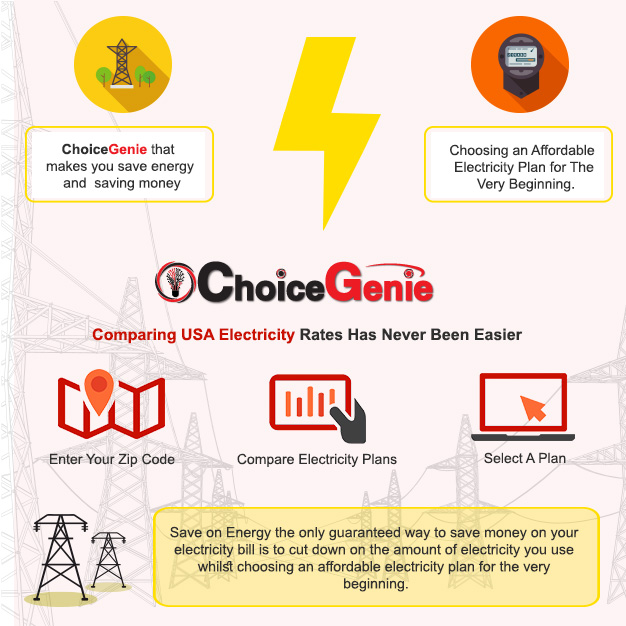 Compare Electric Rates|Texas Electric Rates|ChoiceGenie
