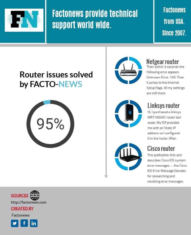 Netgear Router Tech Support Phone Number USA