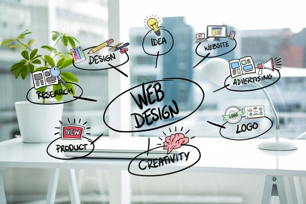 Best Web Design Company In NYC