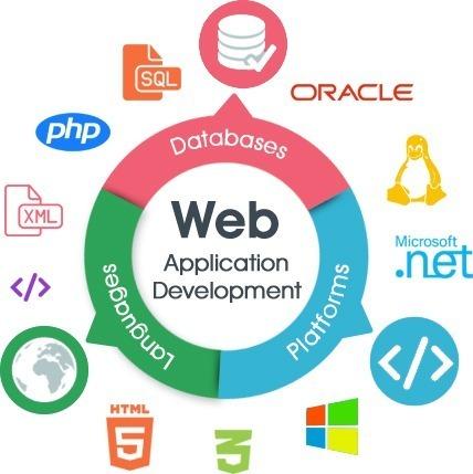 Web application development companies in USA
