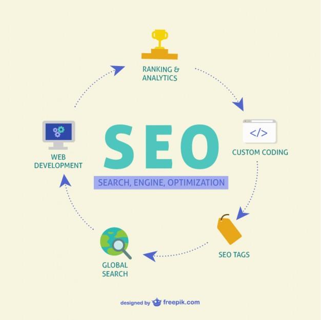 Internet marketing company delhi available 24 hours