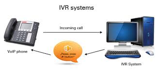 Interactive Voice Response (IVR) Outsourcing Services | 1-888-899-4471