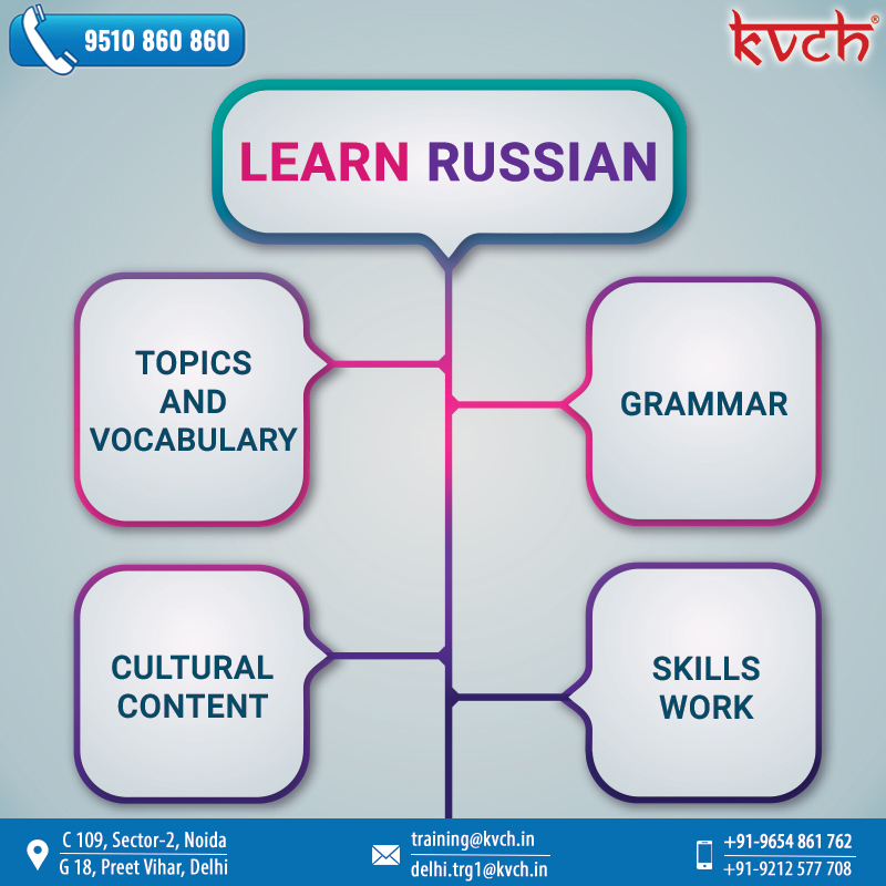 Online Classes & Training in Russian Language – KVCH Academy