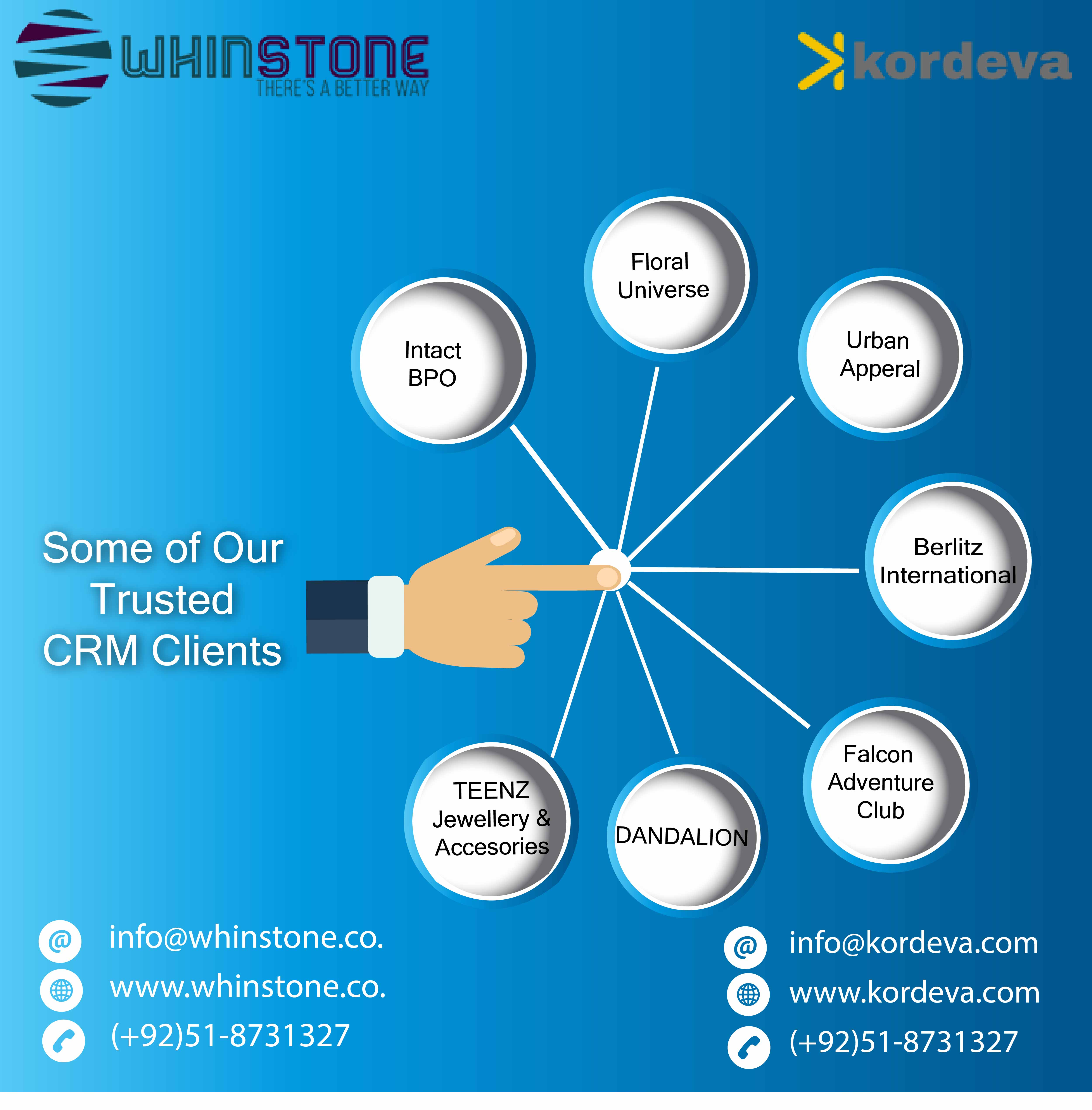Increase your Customer Relationship with Kordeva | Best CRM Software For your Business.