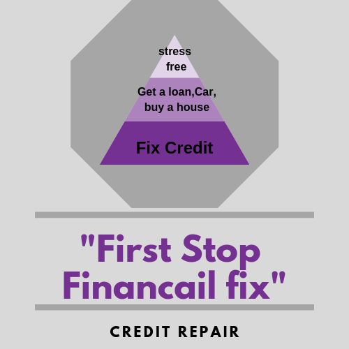 $80 CREDIT REPAIR ,CHEAP !need to buy a house or a car ?