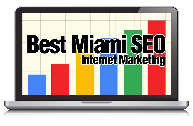 Search Engine Optimization Miami, Affordable Pricing