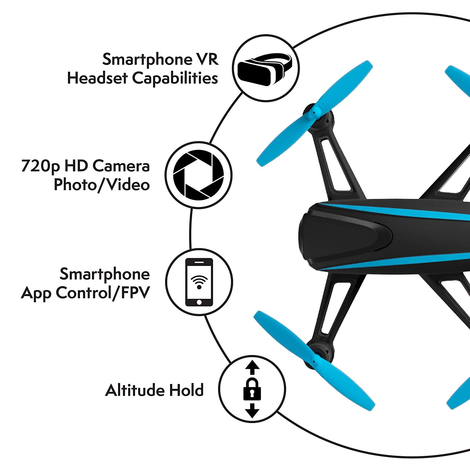 Force1 Camera Drones Coupon Code for Lowest Price EVER