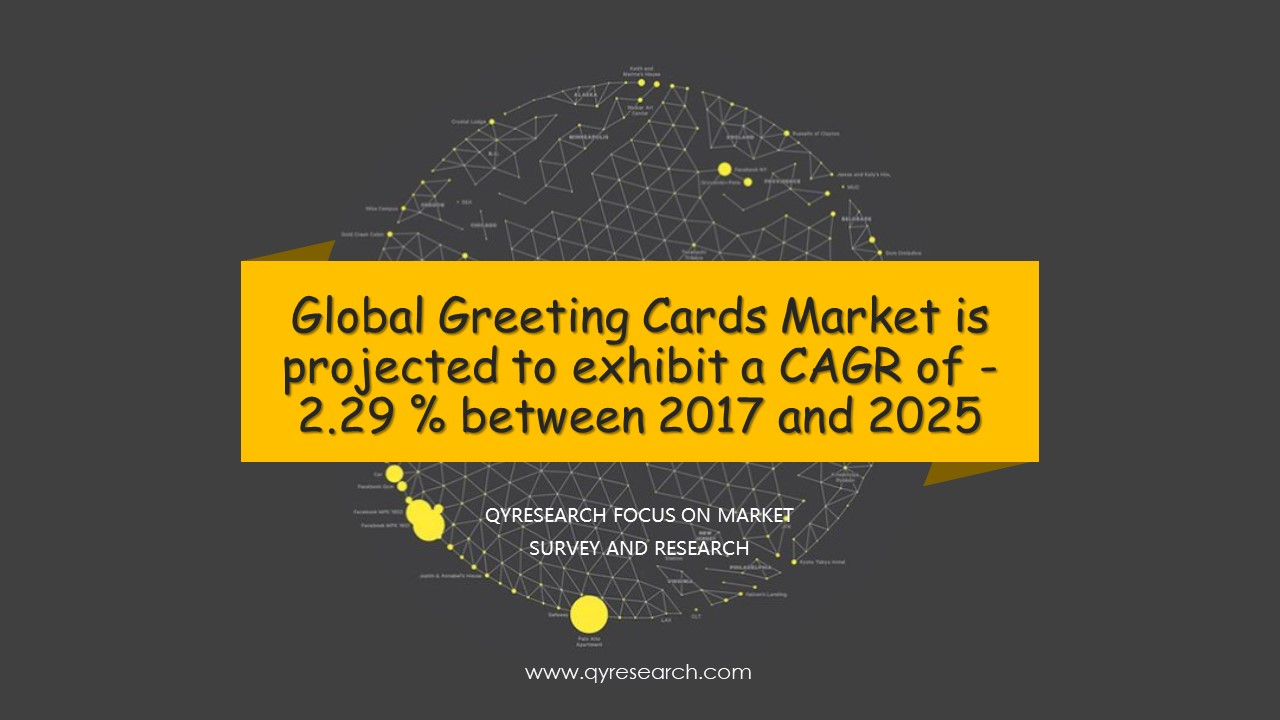 Global Greeting Cards Market is projected to exhibit a CAGR of -2.29 % between 2017 and 2025