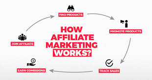 Make a great living working for yourself online as an affiliate