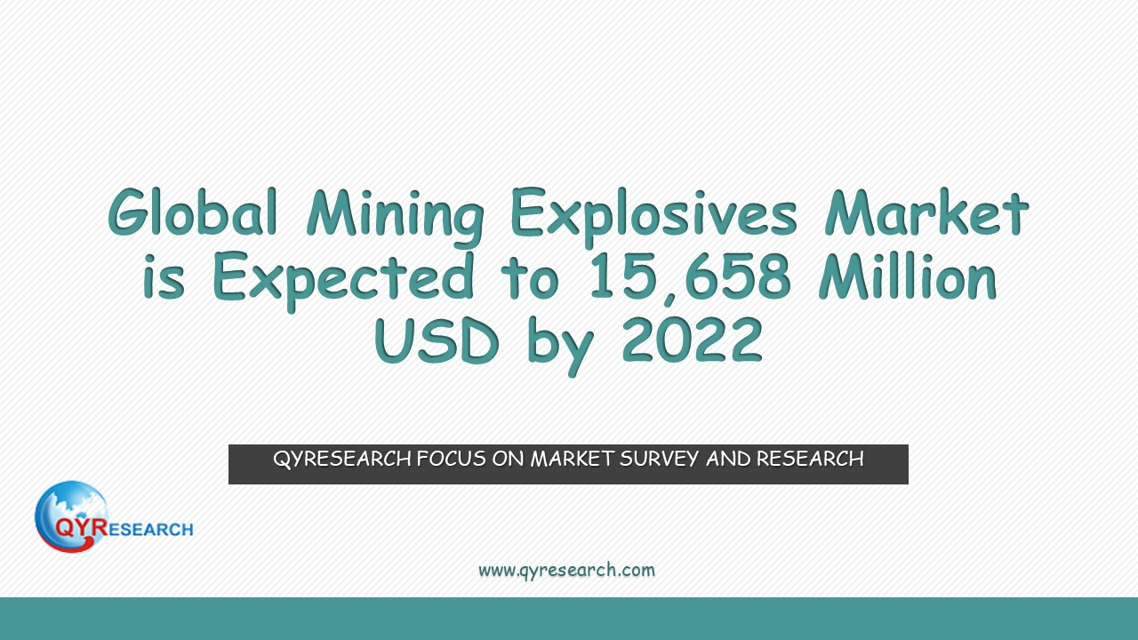 Global Mining Explosives Market is Expected to 15,658 Million USD by 2022