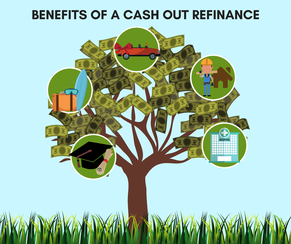 How could you benefit from a Cash Out Refinance?
