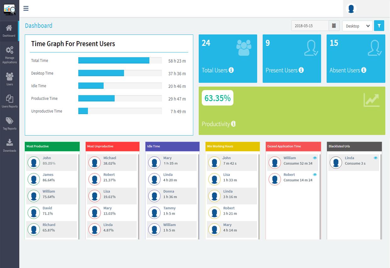 Online Employee Time Tracker Software