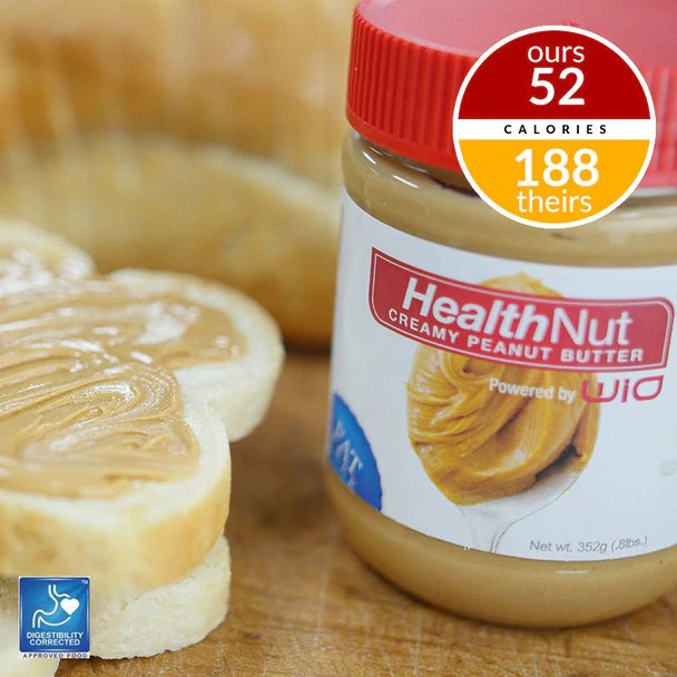 Peanut Butter - The Ultimate Heart Risk Reducer