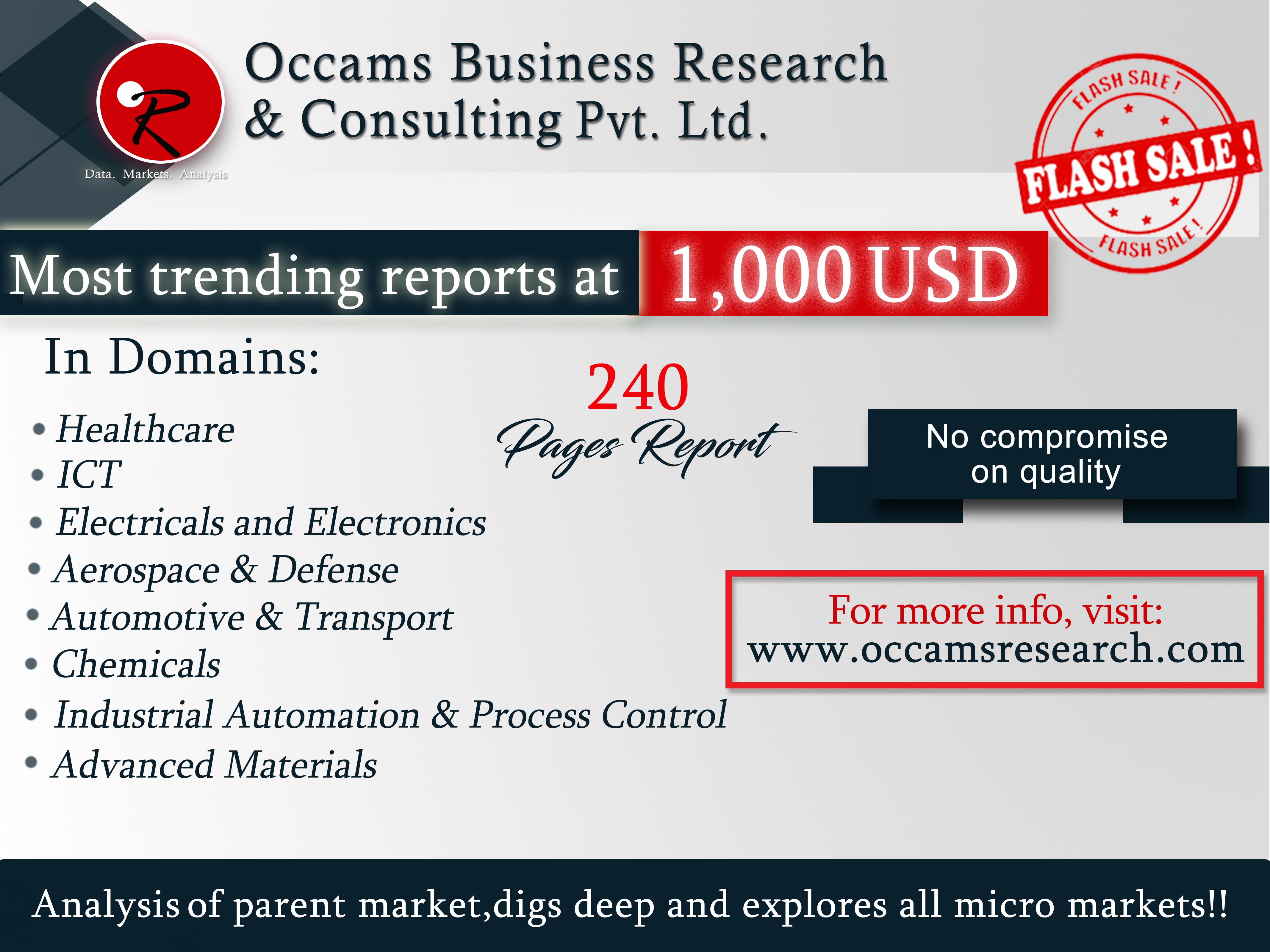 Get Trending 240 - Page Reports Chemical Market Research Reports at 1,000 USD | occamsresearch.com