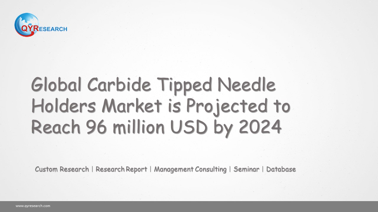 Global Carbide Tipped Needle Holders Market is Projected to Reach 96 million USD by 2024