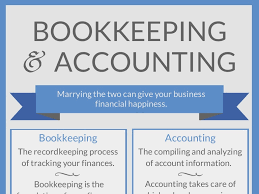 Documents/Bookkeeping