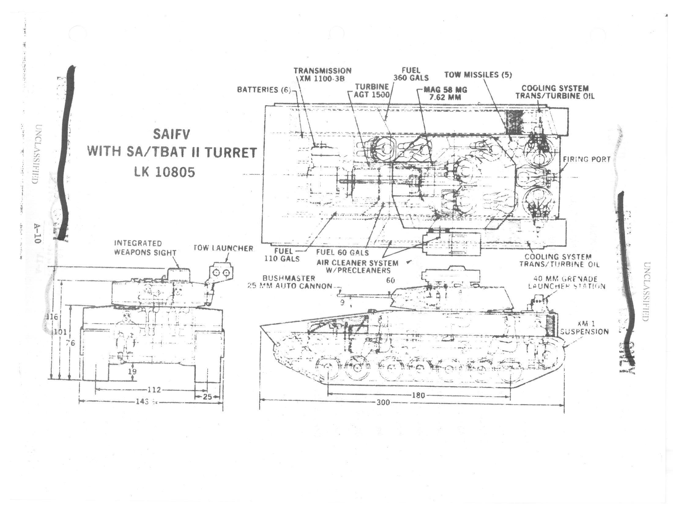saifv manned turret cutaway