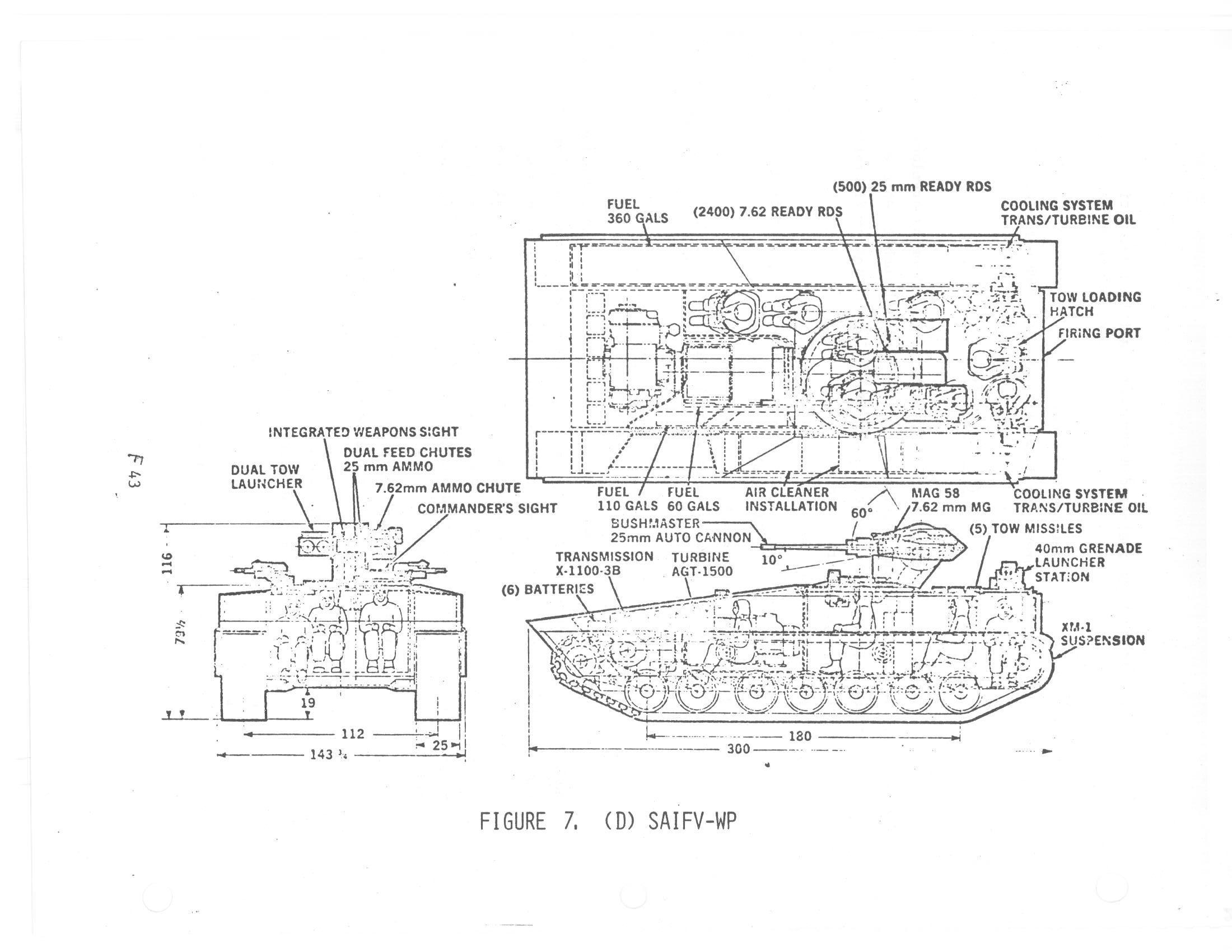 saifv pod cutaway