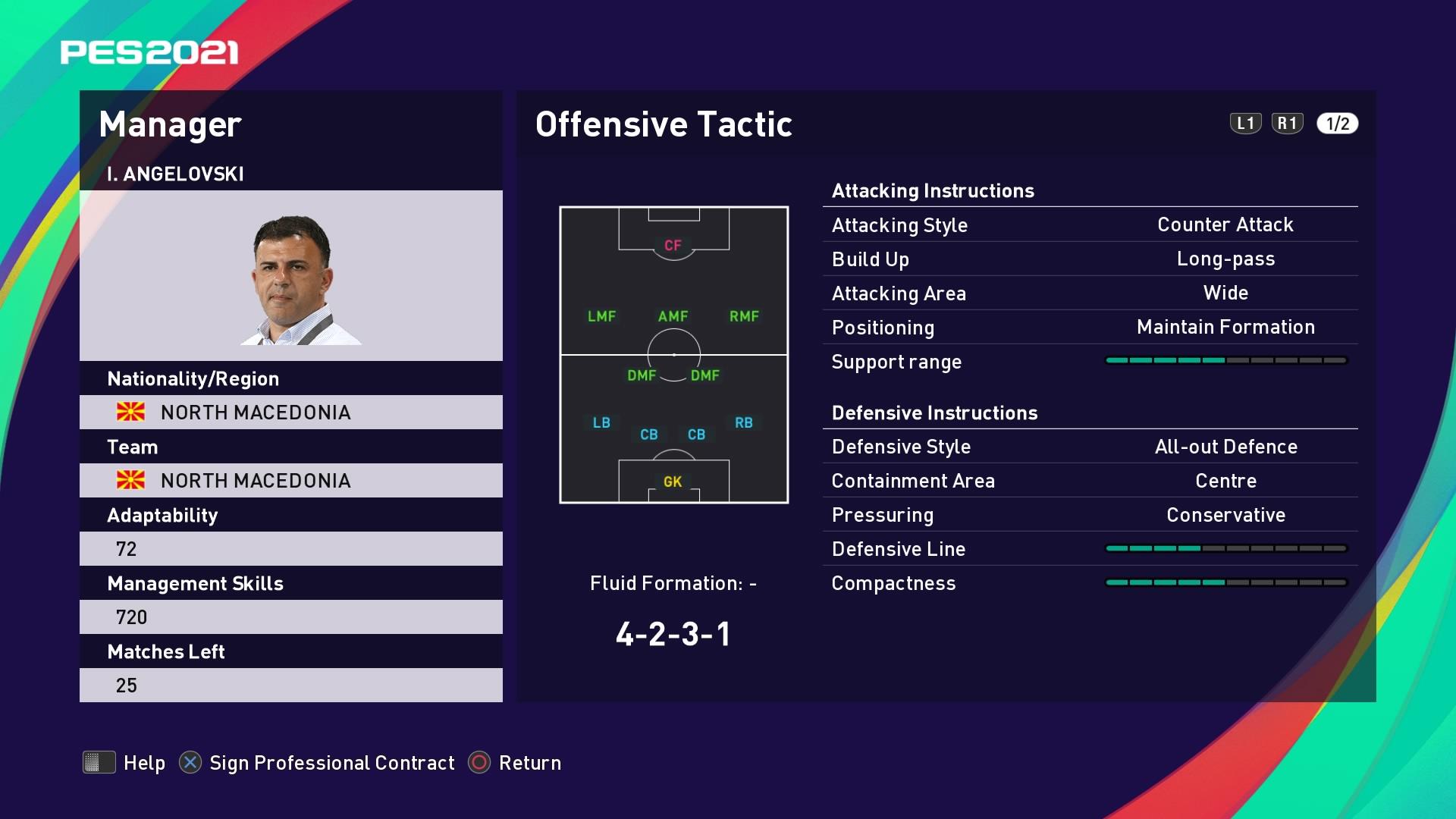 I. Angelovski (Igor Angelovski) Offensive Tactic in PES 2021 myClub