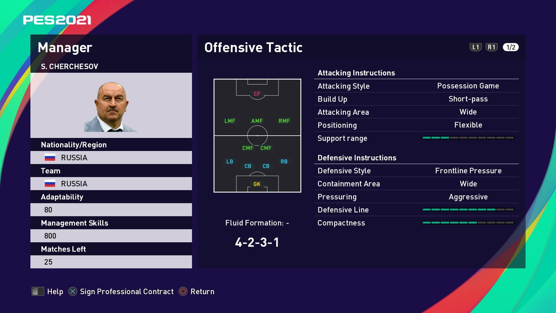 S. Cherchesov (Stanislav Cherchesov) Offensive Tactic in PES 2021 myClub